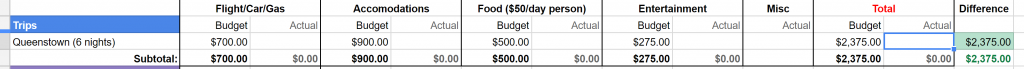 Screenshot of Google Spreadsheet for budget tracking