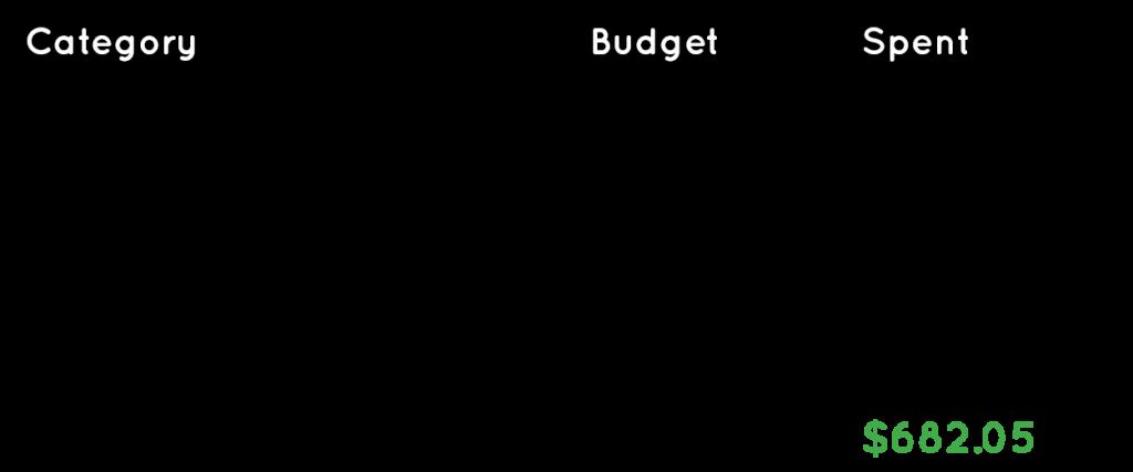 September 2017 Budget