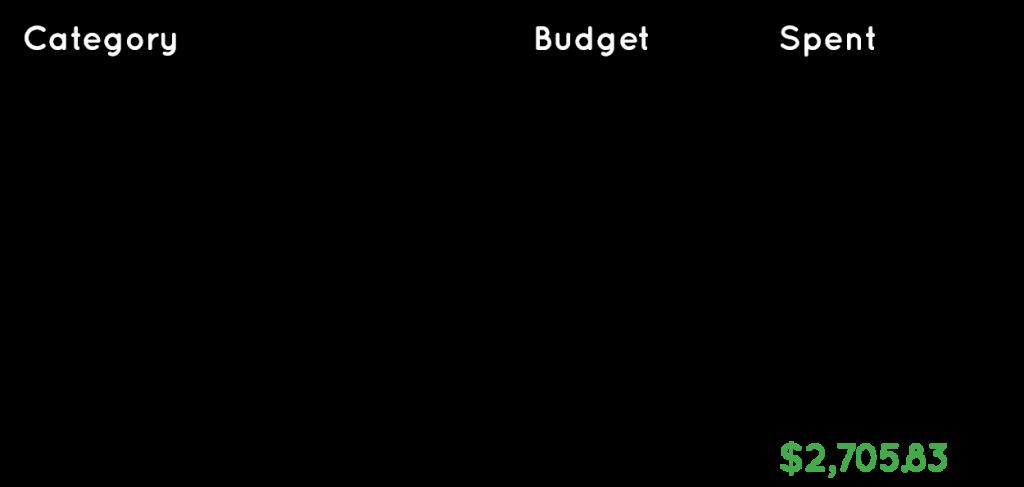 December Budget